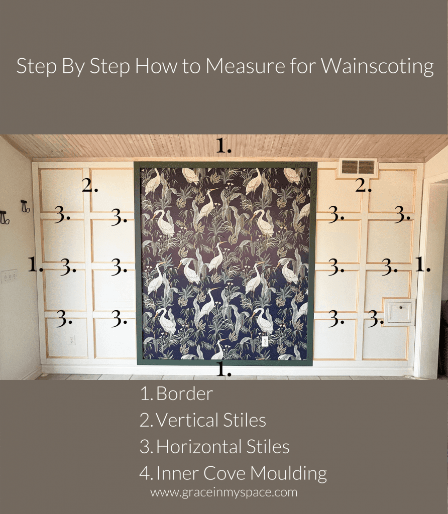 How to measure for wainscoting
